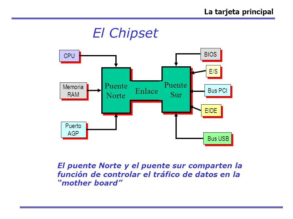 El Chipset Puente Norte Sur Enlace La tarjeta principal