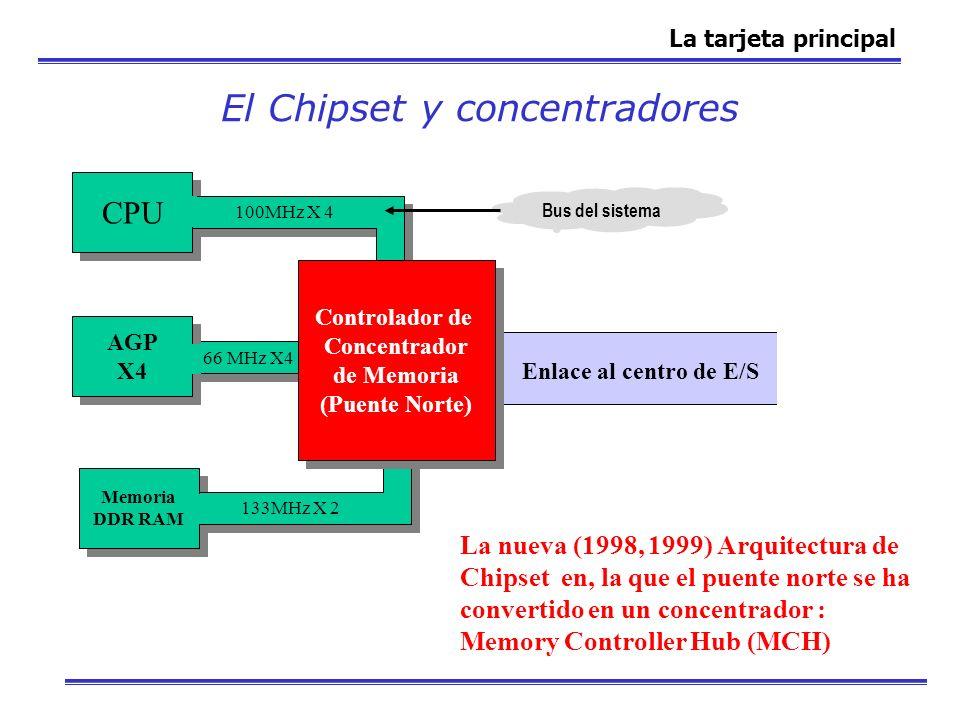 El Chipset y concentradores