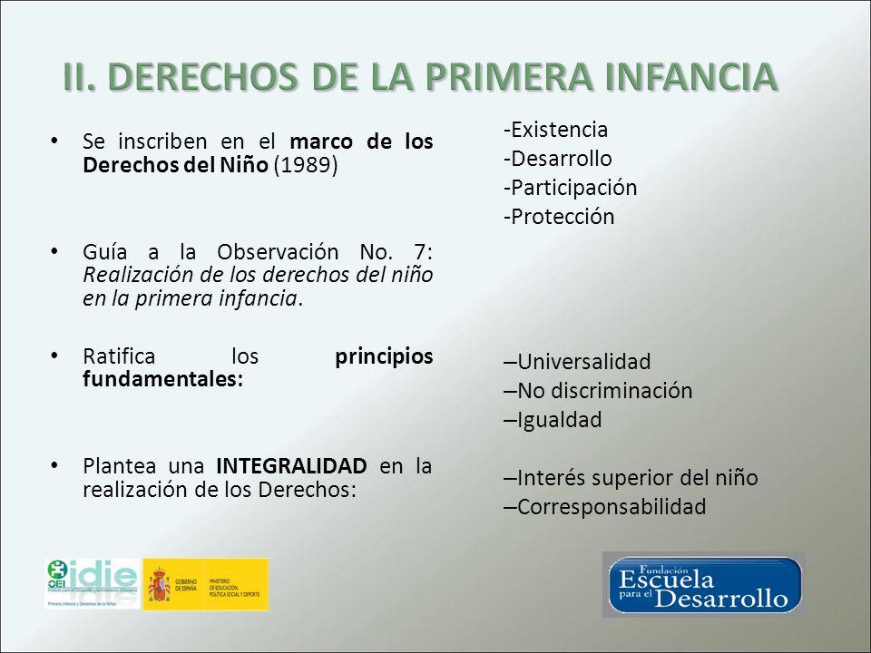 II. DERECHOS DE LA PRIMERA INFANCIA
