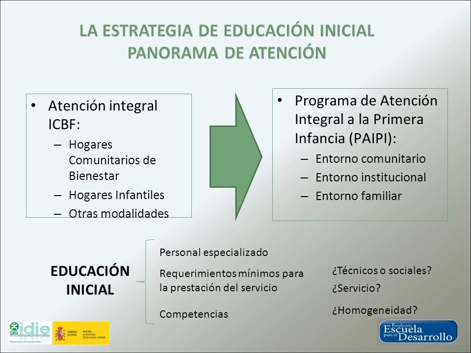 LA ESTRATEGIA DE EDUCACIÓN INICIAL