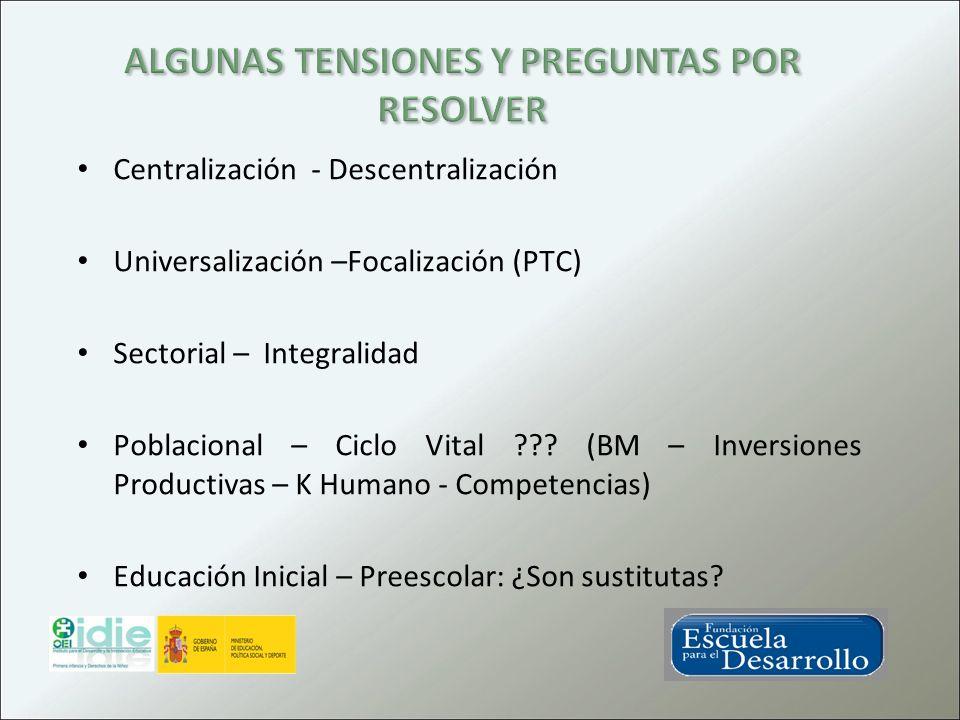 ALGUNAS TENSIONES Y PREGUNTAS POR RESOLVER