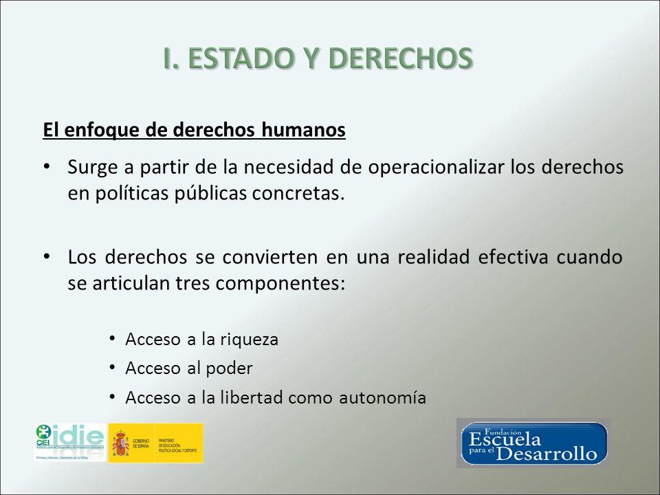 El enfoque de derechos humanos