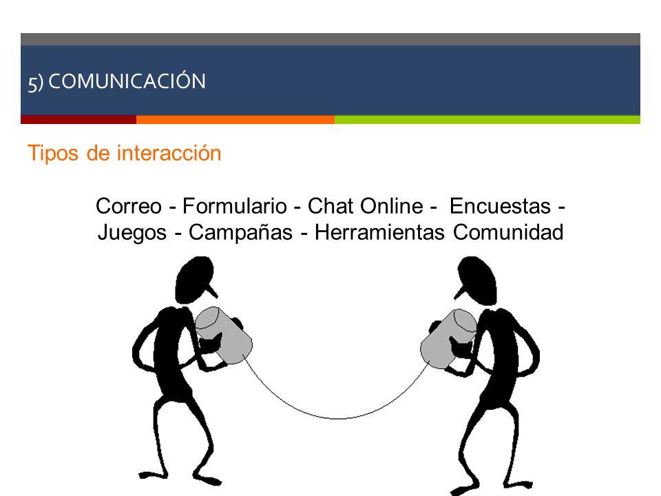 Correo - Formulario - Chat Online - Encuestas -
