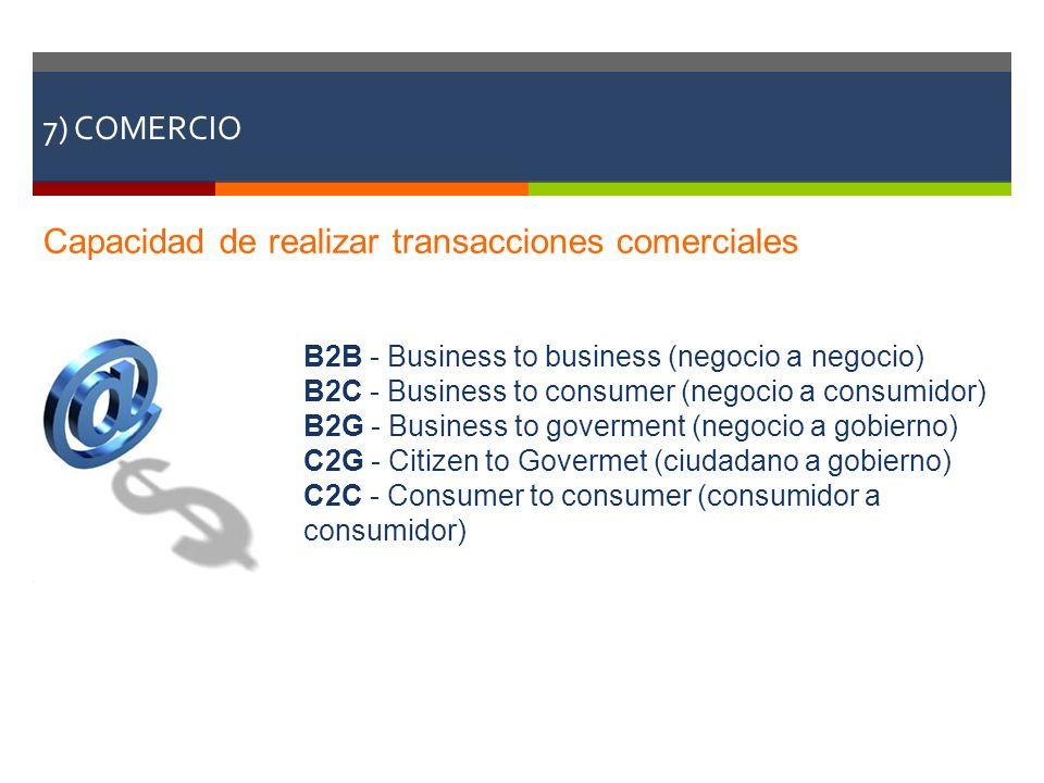 Capacidad de realizar transacciones comerciales