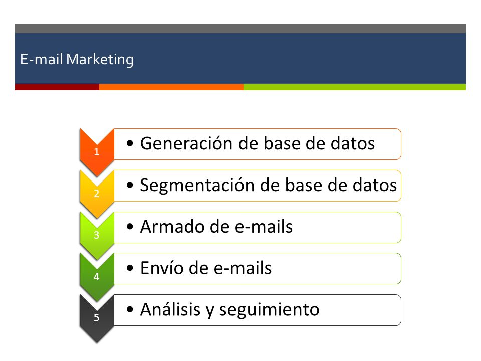 E-mail Marketing 1. Generación de base de datos. 2. Segmentación de base de datos. 3. Armado de e-mails.