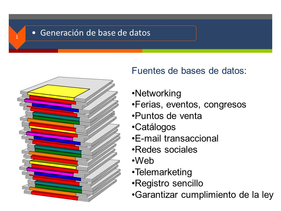 Generación de base de datos