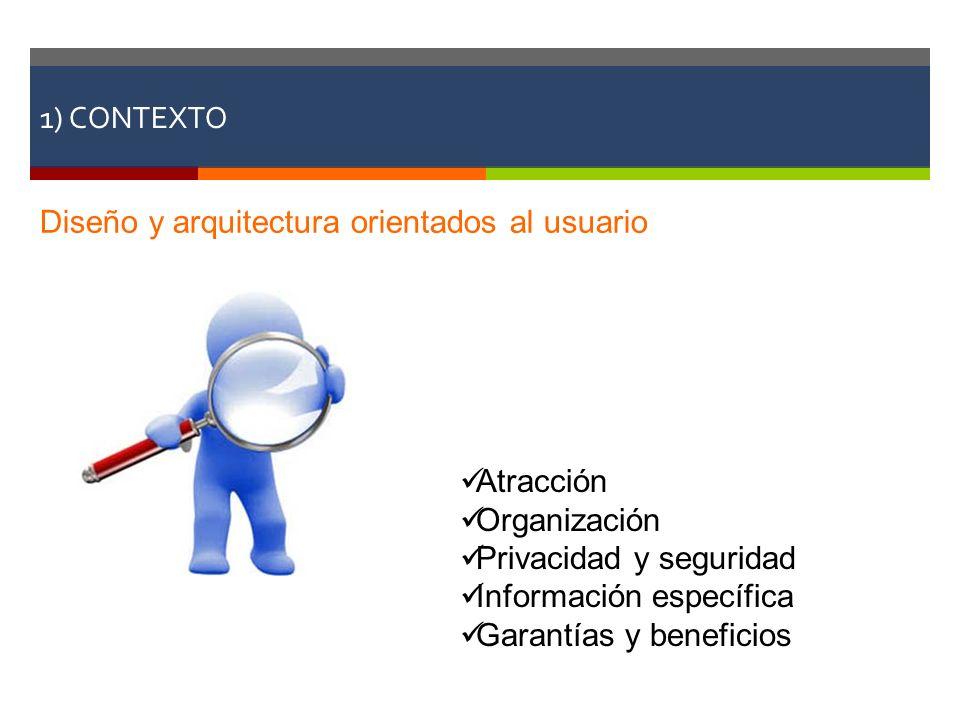 1) CONTEXTO Diseño y arquitectura orientados al usuario. Atracción. Organización. Privacidad y seguridad.