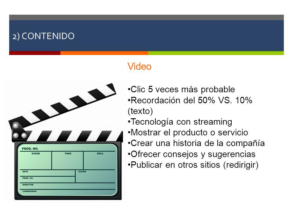 2) CONTENIDO Video Clic 5 veces más probable