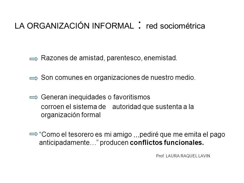 LA ORGANIZACIÓN INFORMAL : red sociométrica