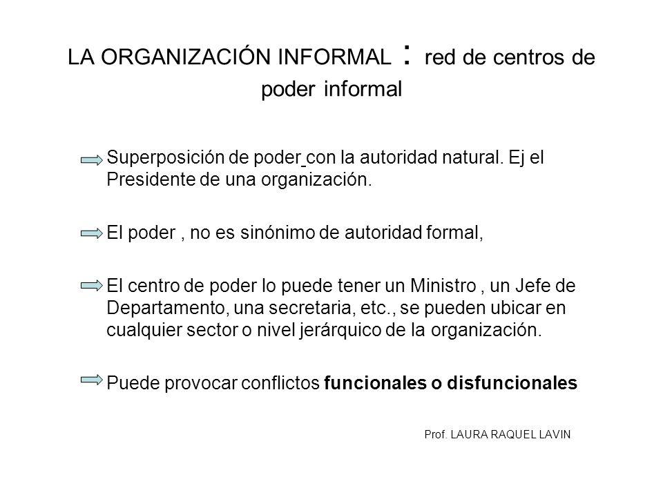 LA ORGANIZACIÓN INFORMAL : red de centros de poder informal
