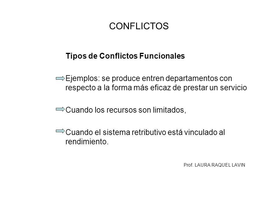 CONFLICTOS Tipos de Conflictos Funcionales