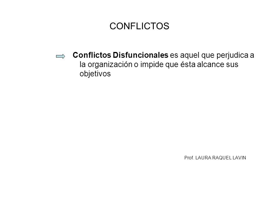 CONFLICTOS Conflictos Disfuncionales es aquel que perjudica a la organización o impide que ésta alcance sus objetivos.