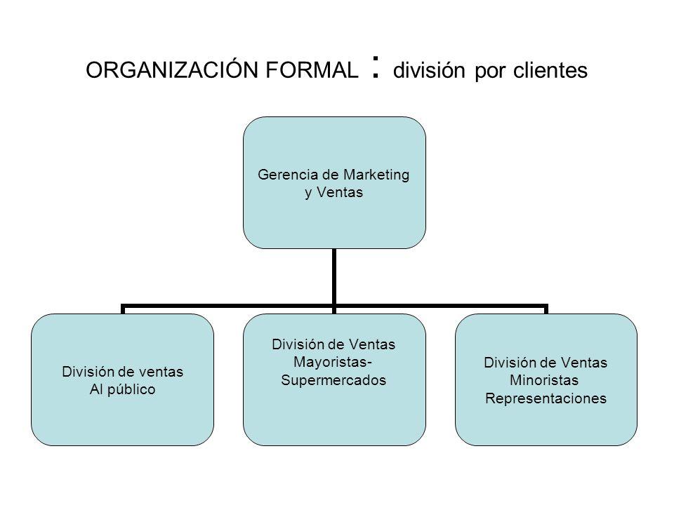 ORGANIZACIÓN FORMAL : división por clientes