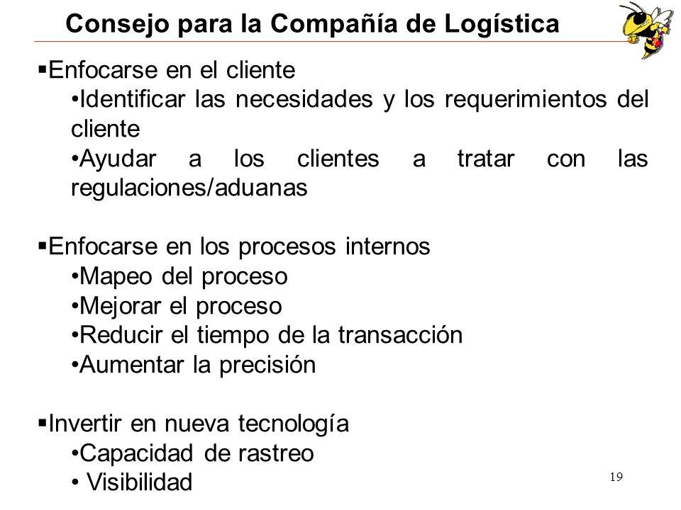 Consejo para la Compañía de Logística