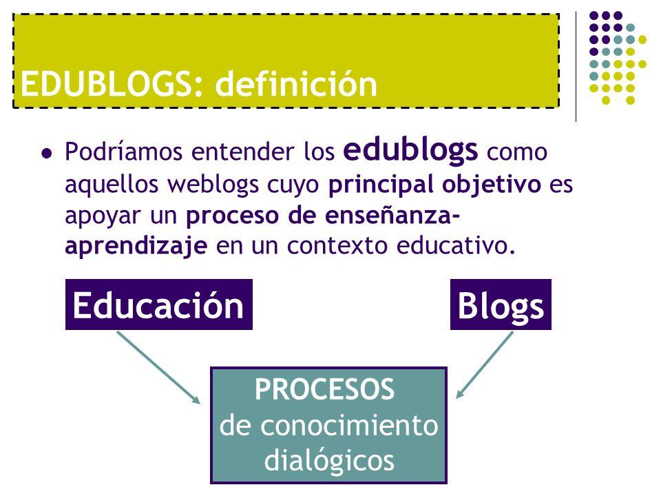 Educación Blogs EDUBLOGS: definición PROCESOS de conocimiento