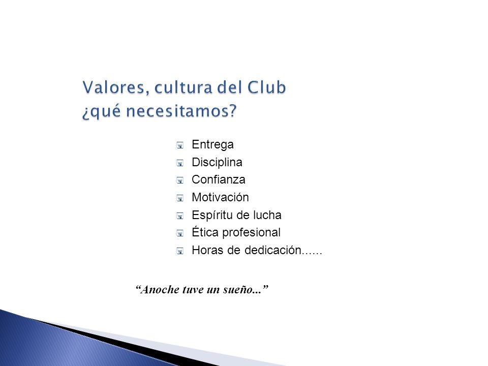 Valores, cultura del Club ¿qué necesitamos