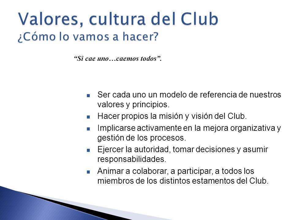 Valores, cultura del Club ¿Cómo lo vamos a hacer