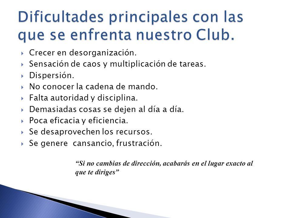 Dificultades principales con las que se enfrenta nuestro Club.