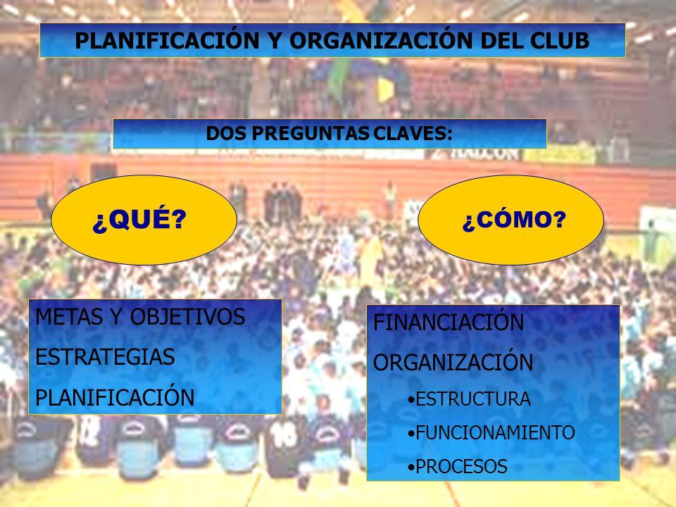PLANIFICACIÓN Y ORGANIZACIÓN DEL CLUB