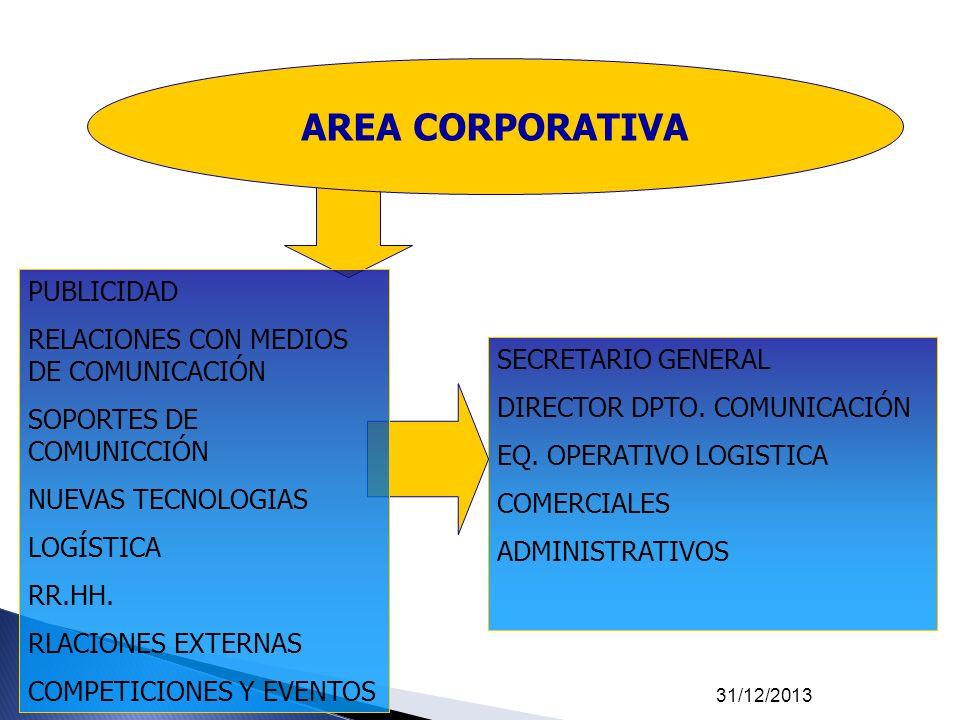 AREA CORPORATIVA PUBLICIDAD RELACIONES CON MEDIOS DE COMUNICACIÓN