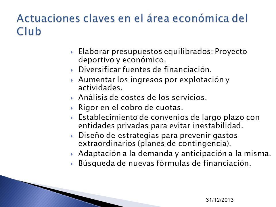Actuaciones claves en el área económica del Club
