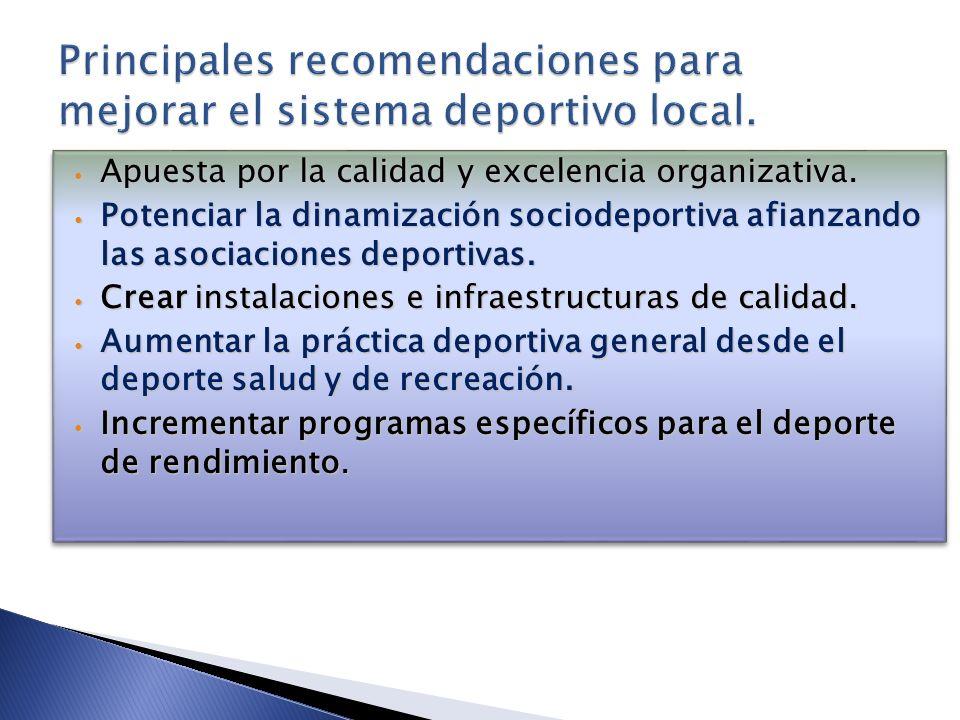 Principales recomendaciones para mejorar el sistema deportivo local.