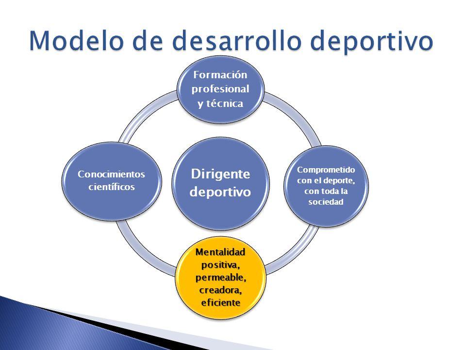 Modelo de desarrollo deportivo