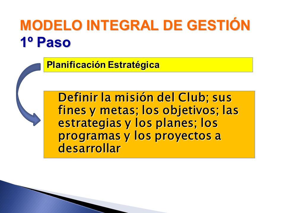 MODELO INTEGRAL DE GESTIÓN 1º Paso
