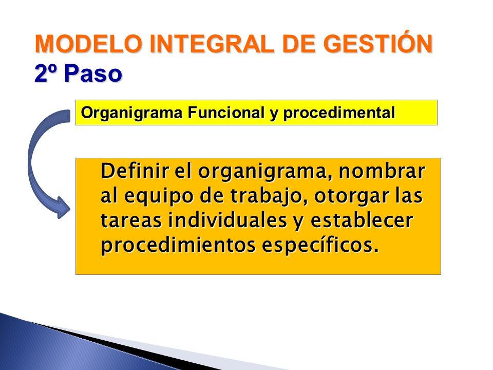 MODELO INTEGRAL DE GESTIÓN 2º Paso