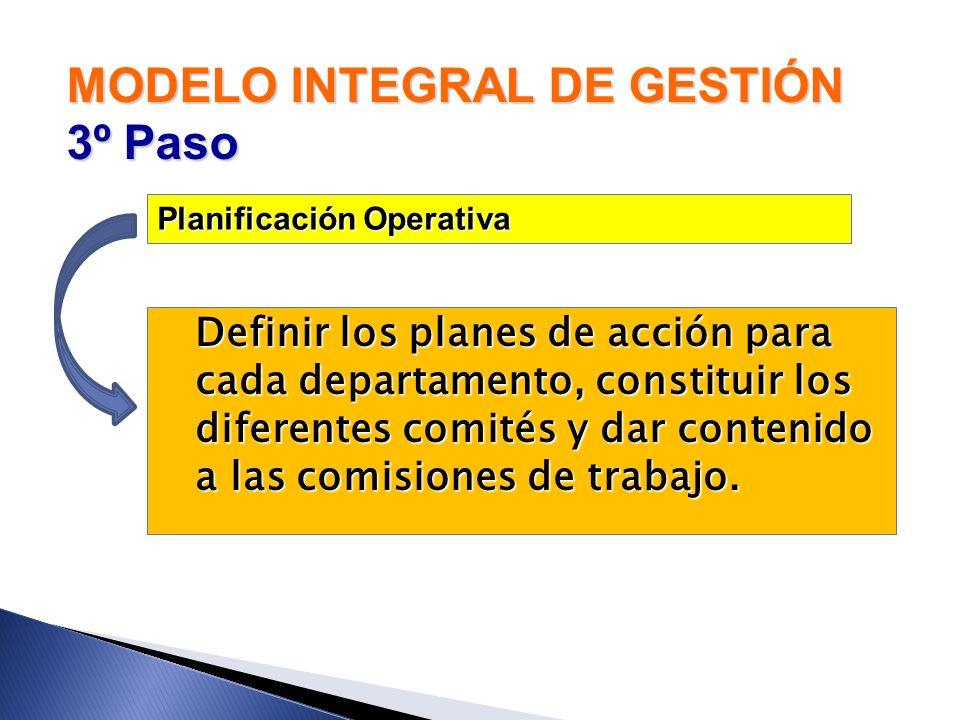 MODELO INTEGRAL DE GESTIÓN 3º Paso