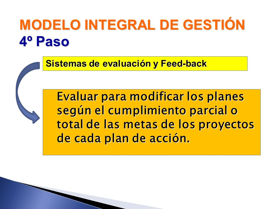 MODELO INTEGRAL DE GESTIÓN 4º Paso