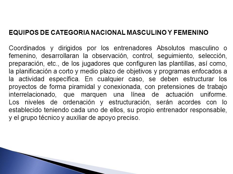 EQUIPOS DE CATEGORIA NACIONAL MASCULINO Y FEMENINO