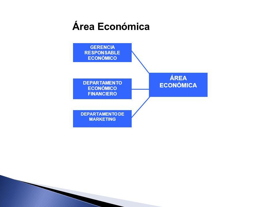 Área Económica ÁREA ECONÓMICA GERENCIA RESPONSABLE ECONÓMICO