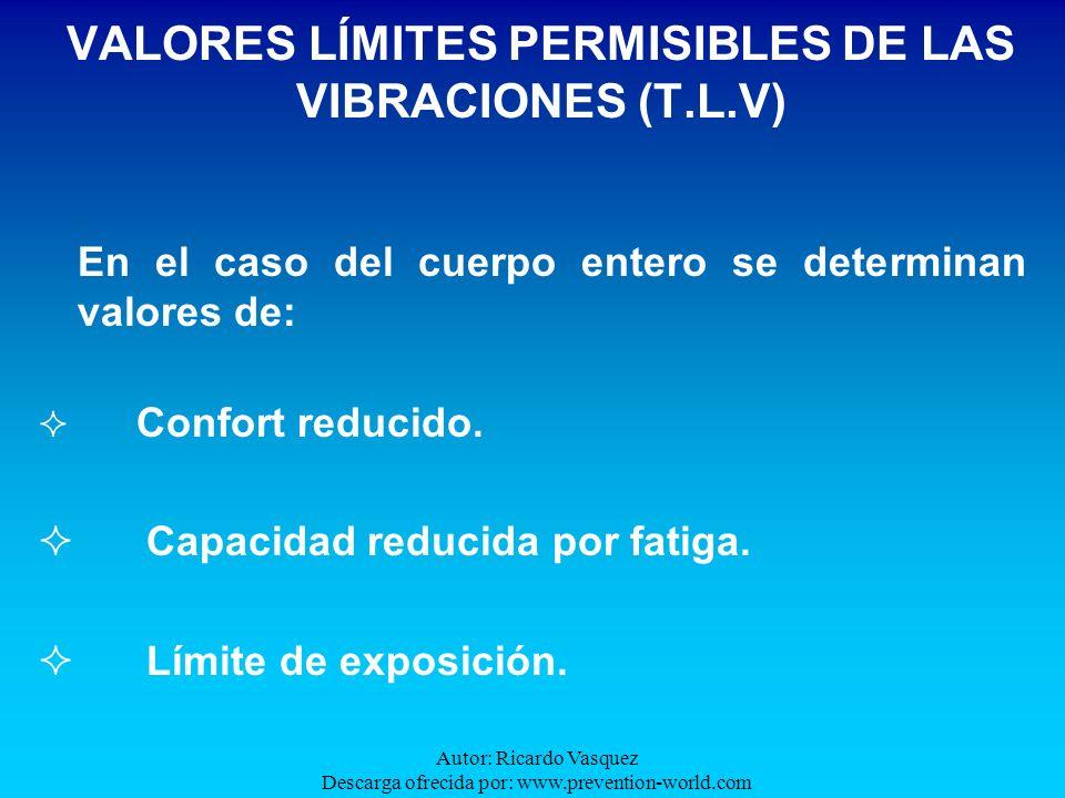 VALORES LÍMITES PERMISIBLES DE LAS VIBRACIONES (T.L.V)