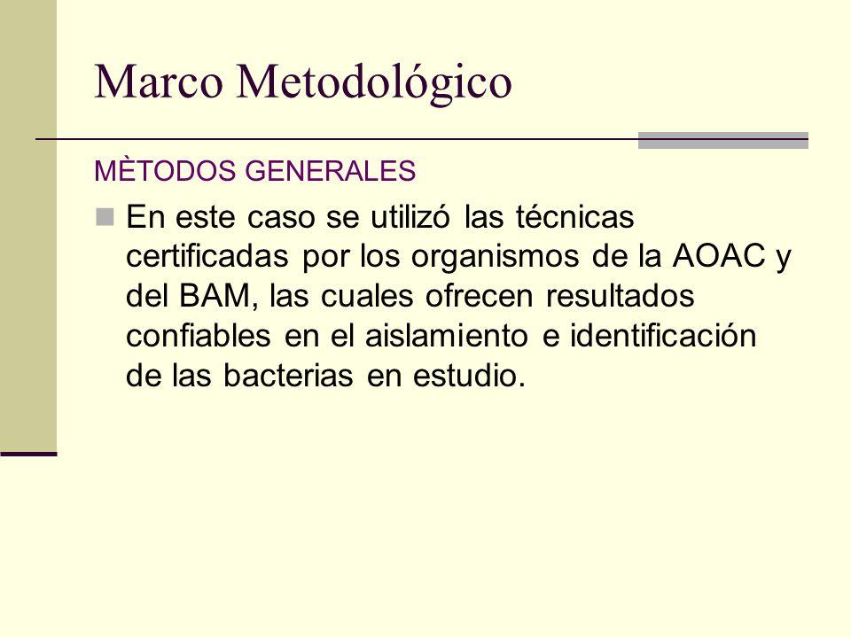 Marco MetodológicoMÈTODOS GENERALES.
