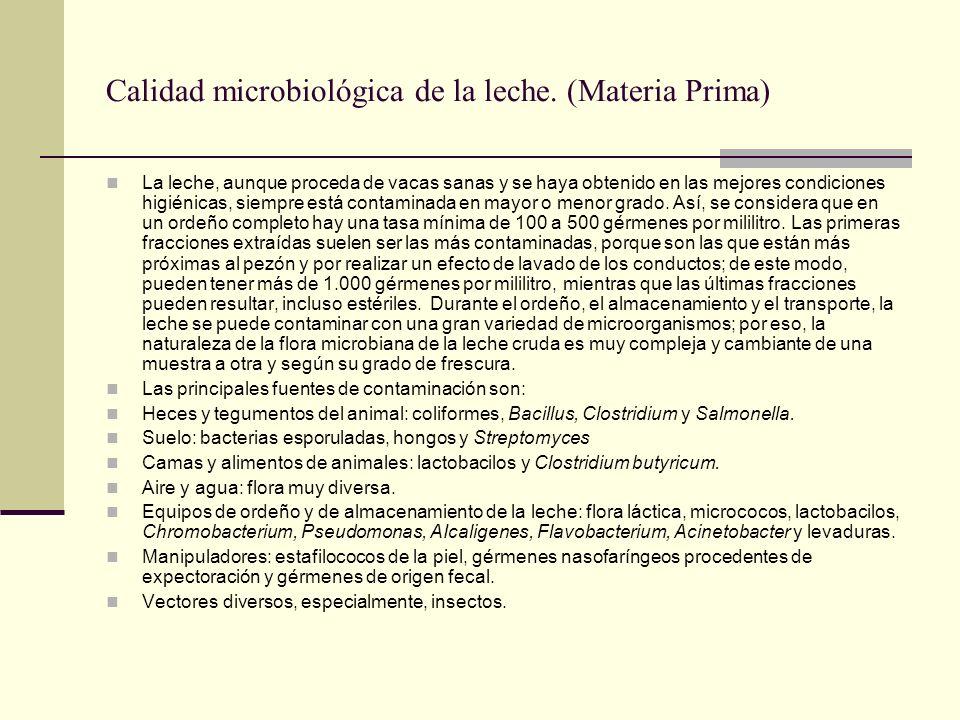 Calidad microbiológica de la leche. (Materia Prima)