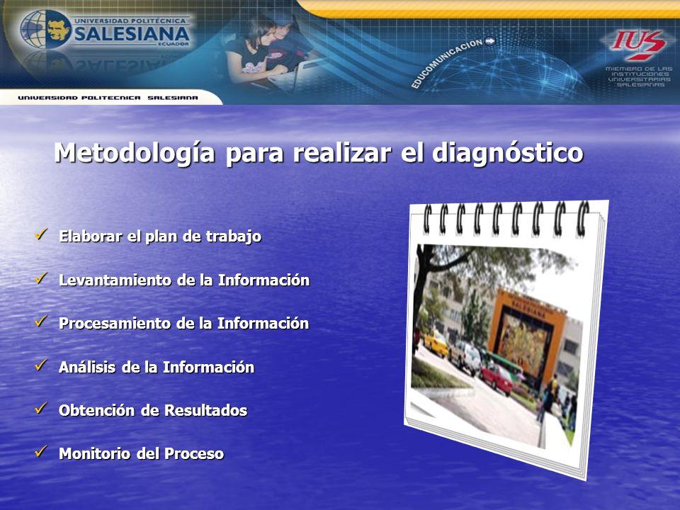 Metodología para realizar el diagnóstico
