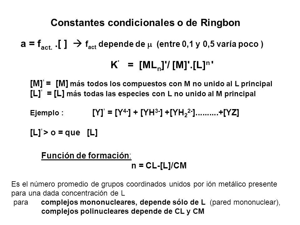 Constantes condicionales o de Ringbon a = fact