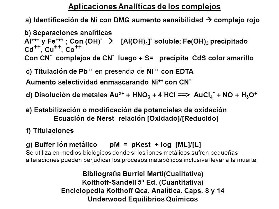 Aplicaciones Analíticas de los complejos