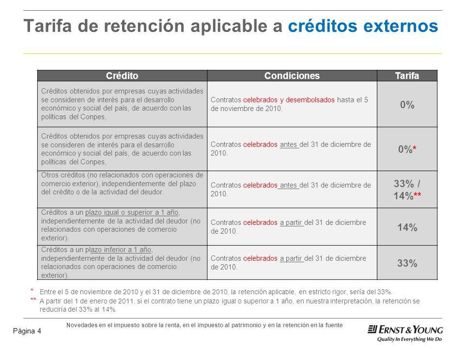 Tarifa de retención aplicable a créditos externos
