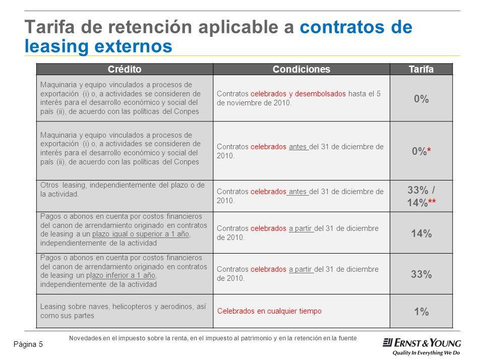 Tarifa de retención aplicable a contratos de leasing externos