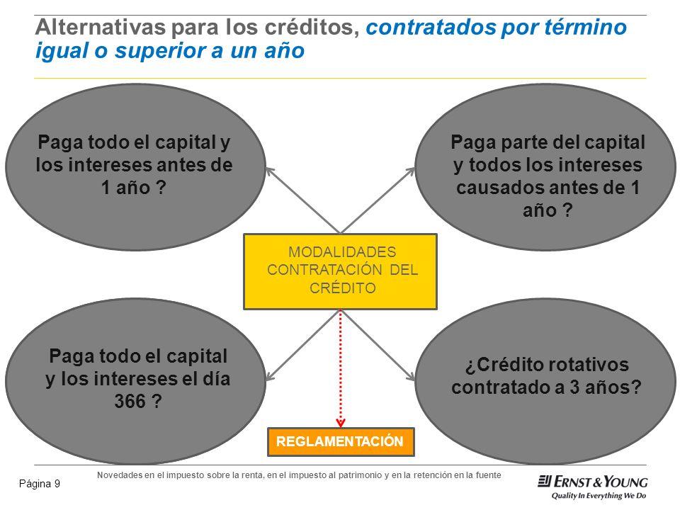 Alternativas para los créditos, contratados por término igual o superior a un año