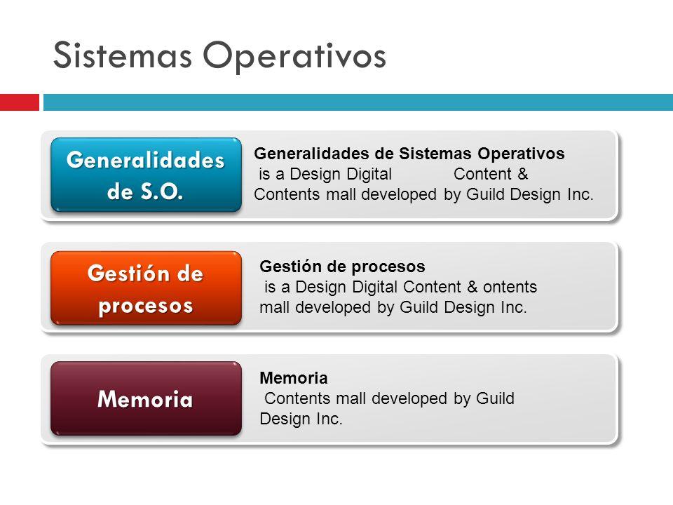 Sistemas Operativos Generalidades de S.O. Gestión de procesos Memoria