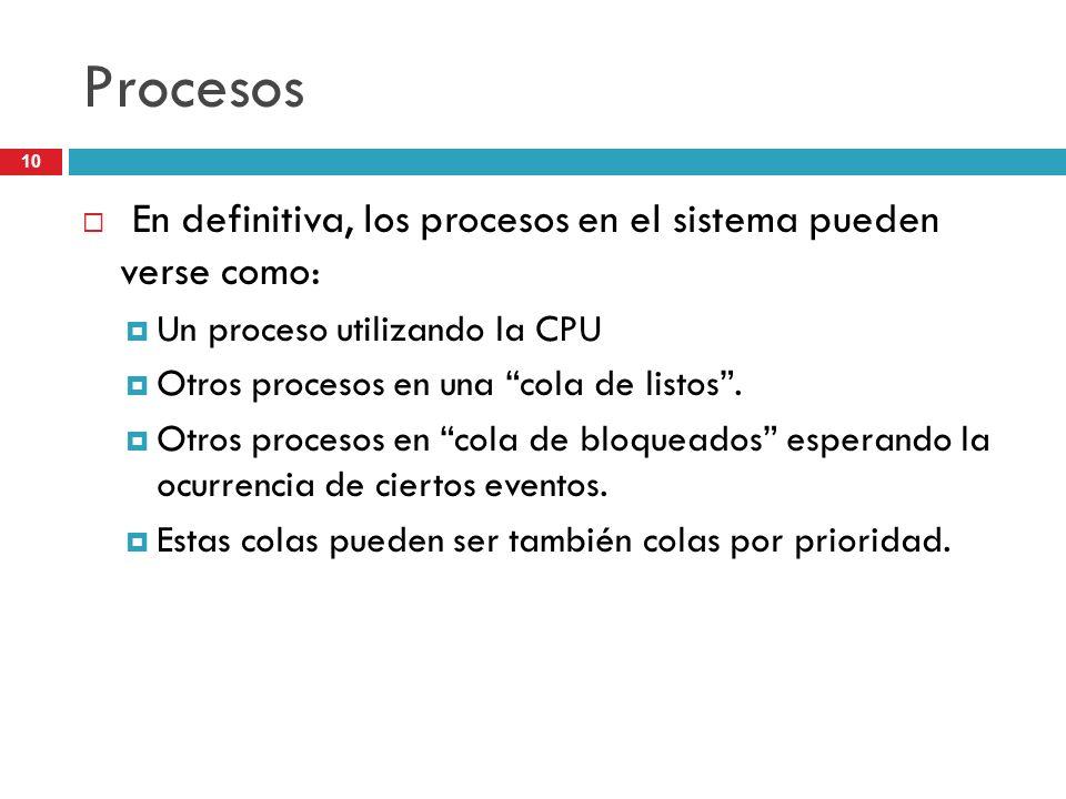 Procesos En definitiva, los procesos en el sistema pueden verse como: