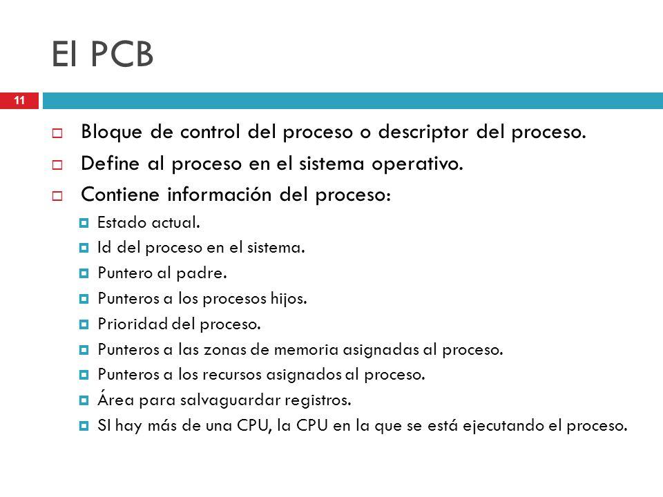 El PCB Bloque de control del proceso o descriptor del proceso.