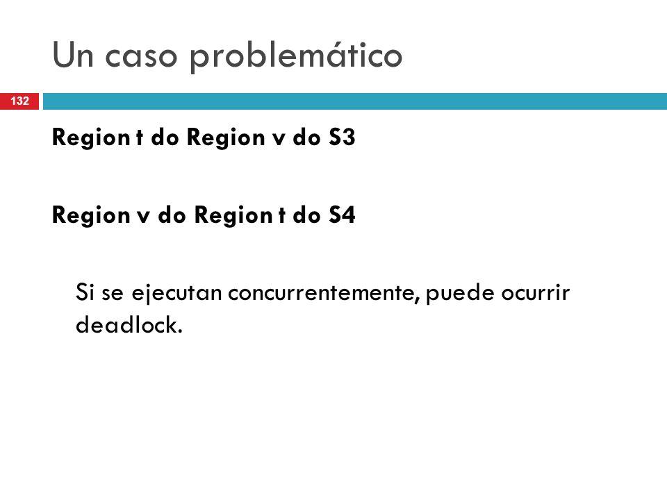 Un caso problemático Region t do Region v do S3