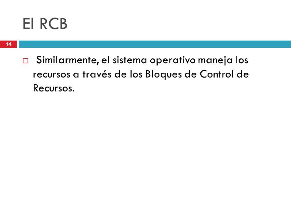 El RCB Similarmente, el sistema operativo maneja los recursos a través de los Bloques de Control de Recursos.