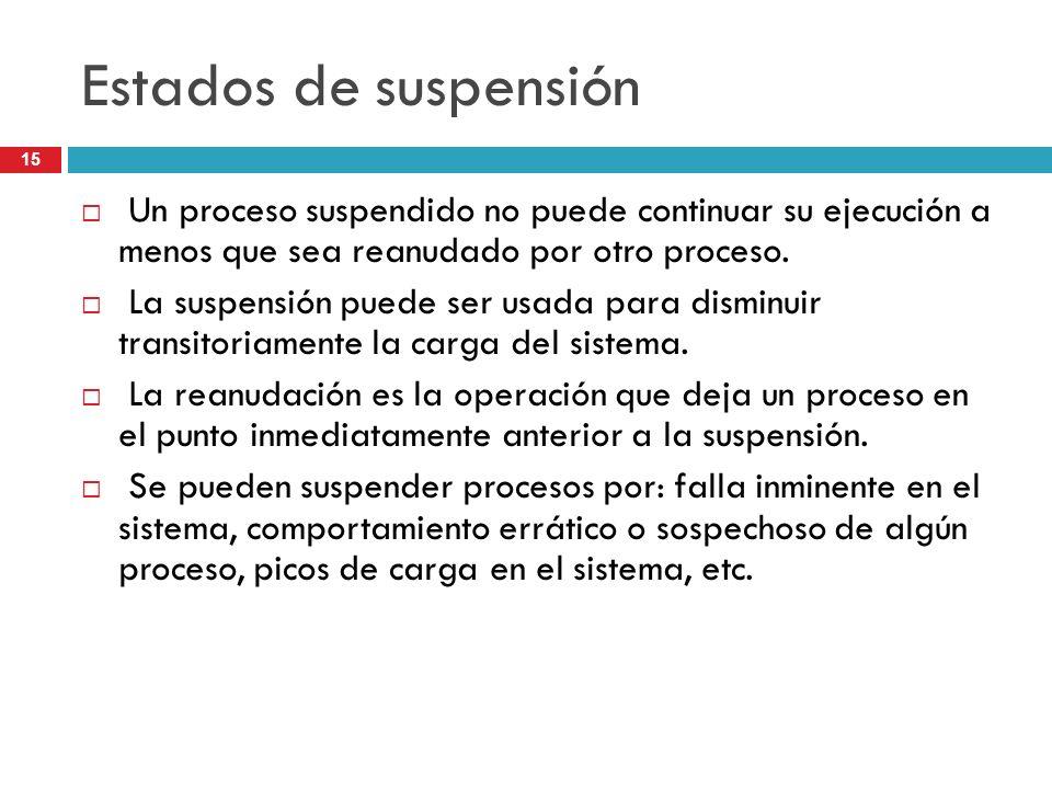 Estados de suspensión Un proceso suspendido no puede continuar su ejecución a menos que sea reanudado por otro proceso.