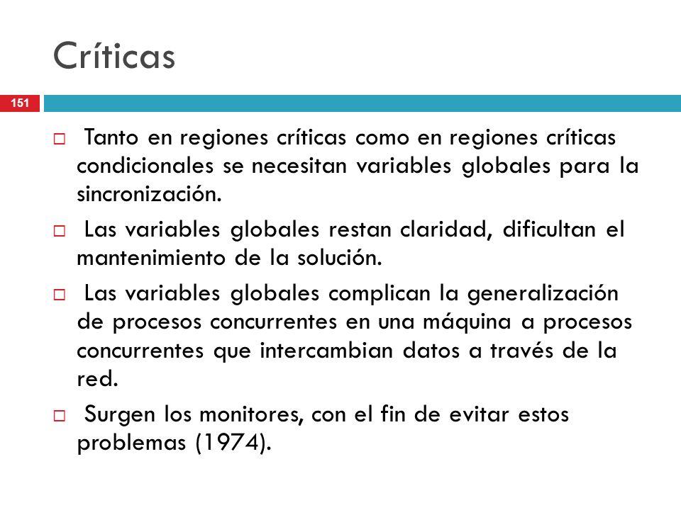 Críticas Tanto en regiones críticas como en regiones críticas condicionales se necesitan variables globales para la sincronización.