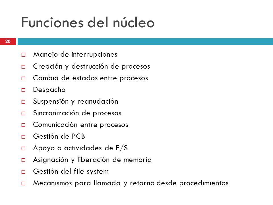 Funciones del núcleo Manejo de interrupciones